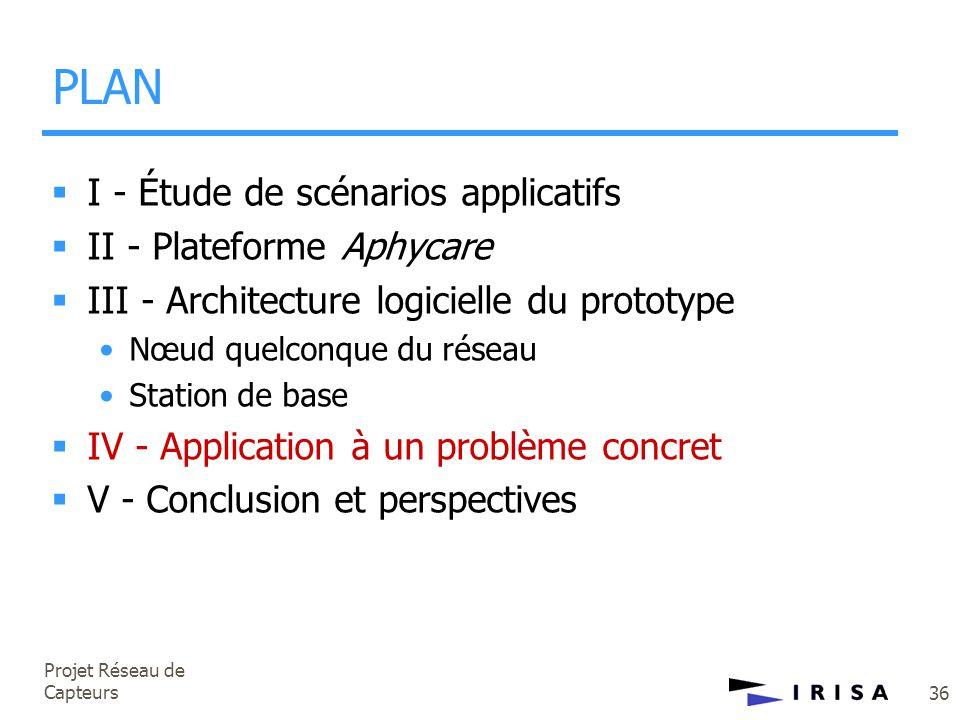 Projet Réseau de Capteurs 36 PLAN  I - Étude de scénarios applicatifs  II - Plateforme Aphycare  III - Architecture logicielle du prototype •Nœud q