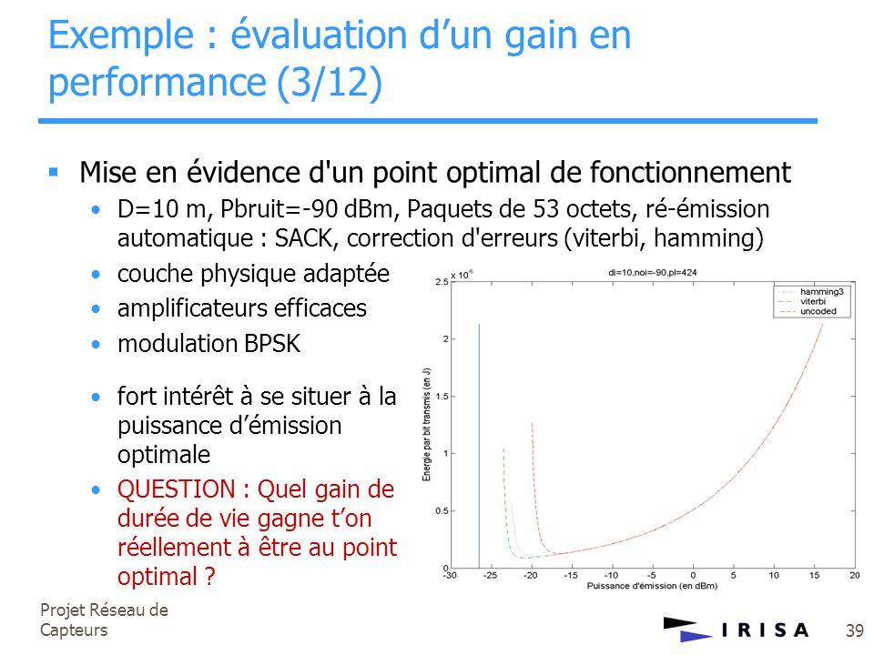 Projet Réseau de Capteurs 39 Exemple : évaluation d'un gain en performance (3/12)  Mise en évidence d'un point optimal de fonctionnement •D=10 m, Pbr