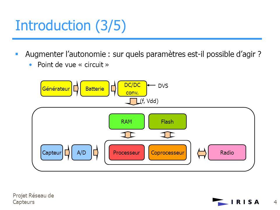 Projet Réseau de Capteurs 4 Introduction (3/5)  Augmenter l'autonomie : sur quels paramètres est-il possible d'agir ? •Point de vue « circuit » (f, V