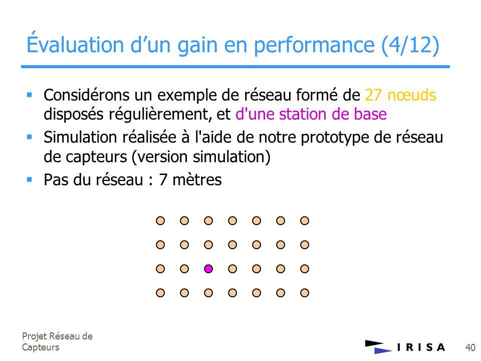 Projet Réseau de Capteurs 40 Évaluation d'un gain en performance (4/12)  Considérons un exemple de réseau formé de 27 nœuds disposés régulièrement, e