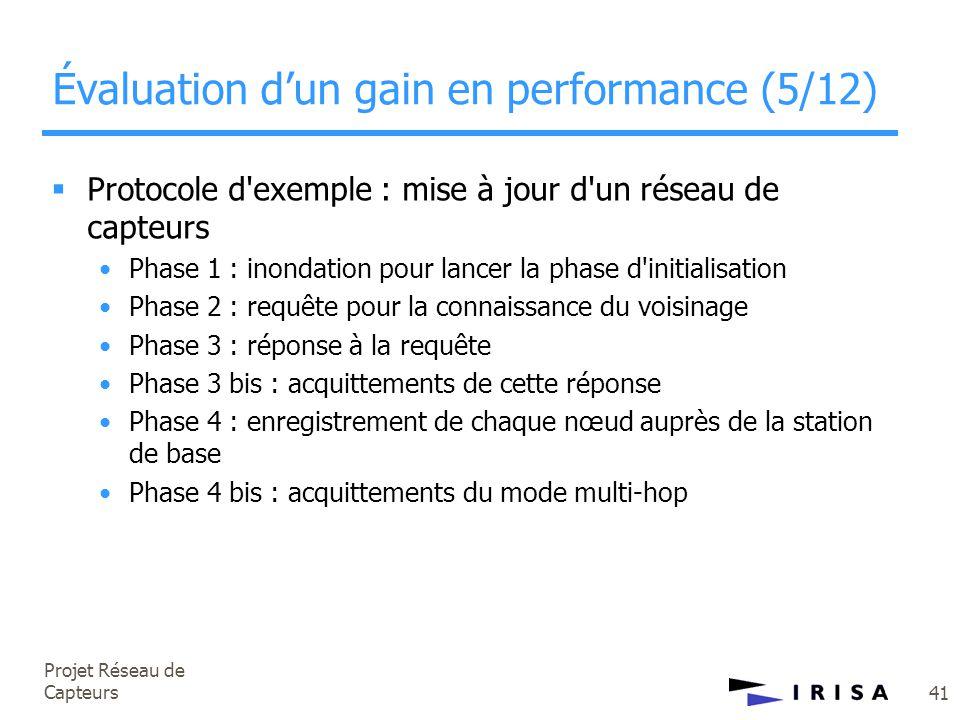 Projet Réseau de Capteurs 41 Évaluation d'un gain en performance (5/12)  Protocole d'exemple : mise à jour d'un réseau de capteurs •Phase 1 : inondat