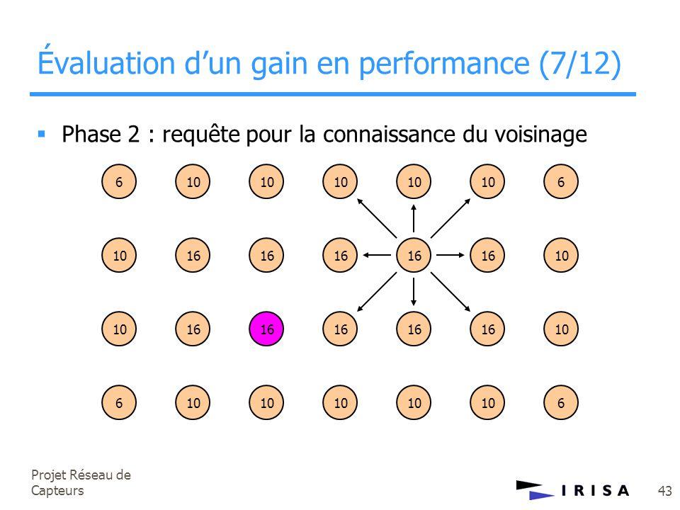 Projet Réseau de Capteurs 43 Évaluation d'un gain en performance (7/12) 610 16 10 16 10 16 10 16 10 16 6 10 16 10 6 6  Phase 2 : requête pour la conn