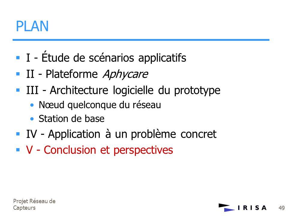 Projet Réseau de Capteurs 49 PLAN  I - Étude de scénarios applicatifs  II - Plateforme Aphycare  III - Architecture logicielle du prototype •Nœud q