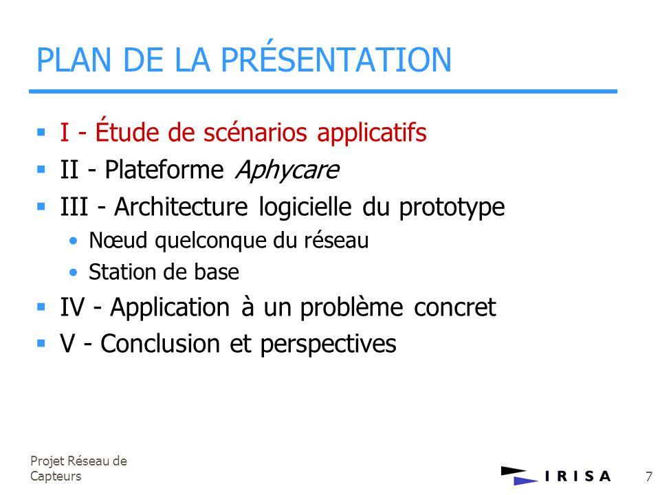 Projet Réseau de Capteurs 7 PLAN DE LA PRÉSENTATION  I - Étude de scénarios applicatifs  II - Plateforme Aphycare  III - Architecture logicielle du