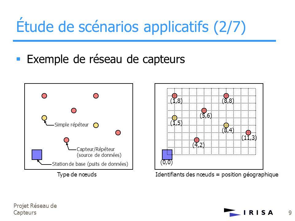 Projet Réseau de Capteurs 10  Application 1 : Mesures sur une zone d intérêt (7,7) ?(7,7) (1,5) (7,7) (1,5) (5,6) (7,7) (5,6) (8,8) • La station de base (0,0) veut connaître la température en (7,7) • Le point (7,7) n est pas à portée radio de la station de base • La station de base émet temp(7,7)? • Le répéteur (1,5) reçoit la requête • (1,5) n est pas à proximité de (7,7) • (1,5) ré-émet temp(7,7)? dans la bonne direction , vers (5,6) • Le capteur (5,6) reçoit la requête • Le capteur (5,6) va participer au calcul de la température, car il est près de (7,7) • (5,6) fait également participer (8,8) au calcul en lui envoyant la requête • (8,8) reçoit la requête Étude de scénarios applicatifs (3/7)