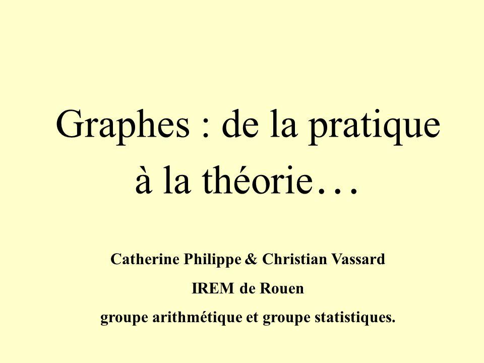 Graphes : de la pratique à la théorie … Catherine Philippe & Christian Vassard IREM de Rouen groupe arithmétique et groupe statistiques.