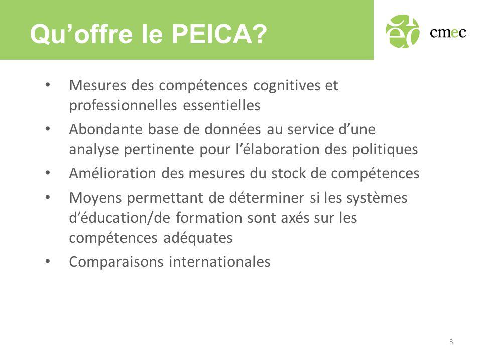 Qu'offre le PEICA? • Mesures des compétences cognitives et professionnelles essentielles • Abondante base de données au service d'une analyse pertinen
