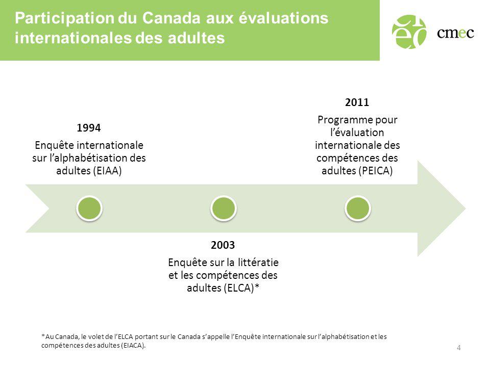 Participation du Canada aux évaluations internationales des adultes 1994 Enquête internationale sur l'alphabétisation des adultes (EIAA) 2003 Enquête sur la littératie et les compétences des adultes (ELCA)* 2011 Programme pour l'évaluation internationale des compétences des adultes (PEICA) *Au Canada, le volet de l'ELCA portant sur le Canada s'appelle l'Enquête internationale sur l'alphabétisation et les compétences des adultes (EIACA).