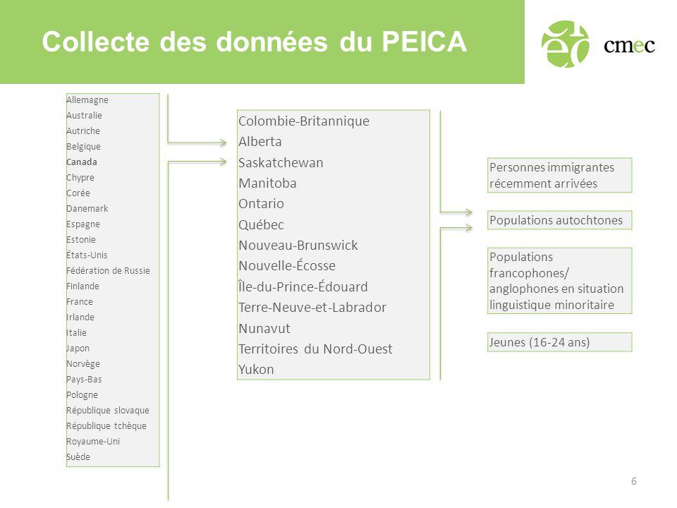 Collecte des données du PEICA Allemagne Australie Autriche Belgique Canada Chypre Corée Danemark Espagne Estonie États-Unis Fédération de Russie Finla