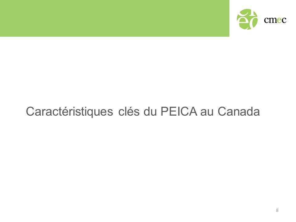 Caractéristiques clés du PEICA au Canada 8