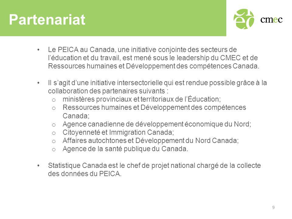 Partenariat •Le PEICA au Canada, une initiative conjointe des secteurs de l'éducation et du travail, est mené sous le leadership du CMEC et de Ressources humaines et Développement des compétences Canada.