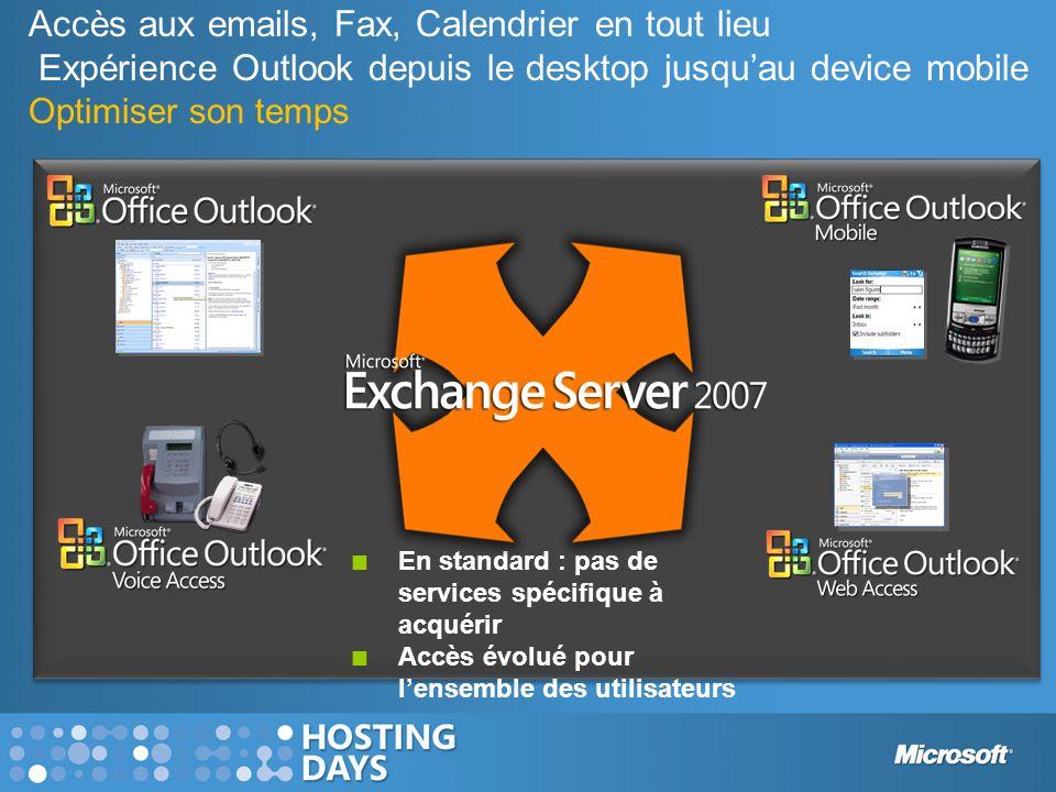 Accès aux emails, Fax, Calendrier en tout lieu Expérience Outlook depuis le desktop jusqu'au device mobile Optimiser son temps En standard : pas de services spécifique à acquérir Accès évolué pour l'ensemble des utilisateurs