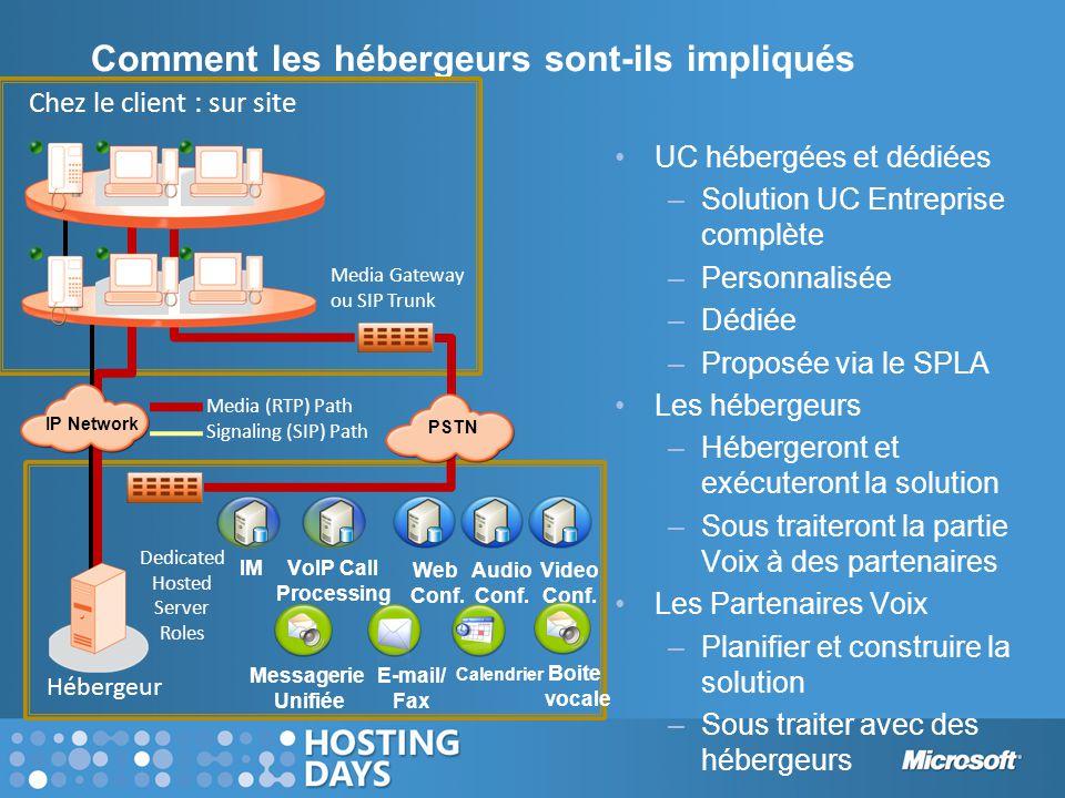 Comment les hébergeurs sont-ils impliqués •UC hébergées et dédiées –Solution UC Entreprise complète –Personnalisée –Dédiée –Proposée via le SPLA •Les