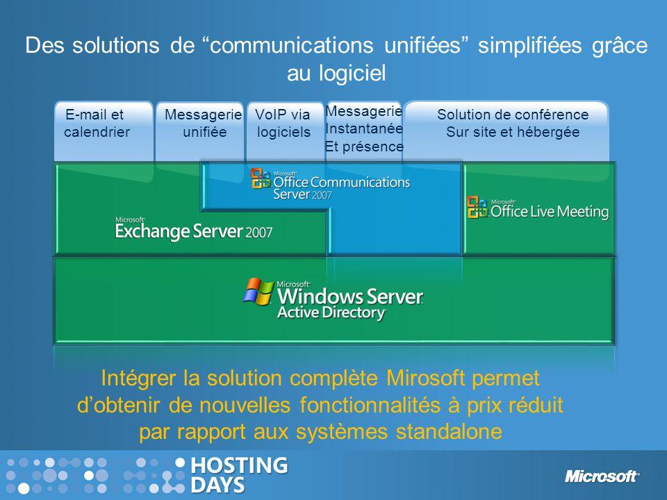 Messagerie unifiée Solution de conférence Sur site et hébergée VoIP via logiciels E-mail et calendrier Messagerie Instantanée Et présence Des solution