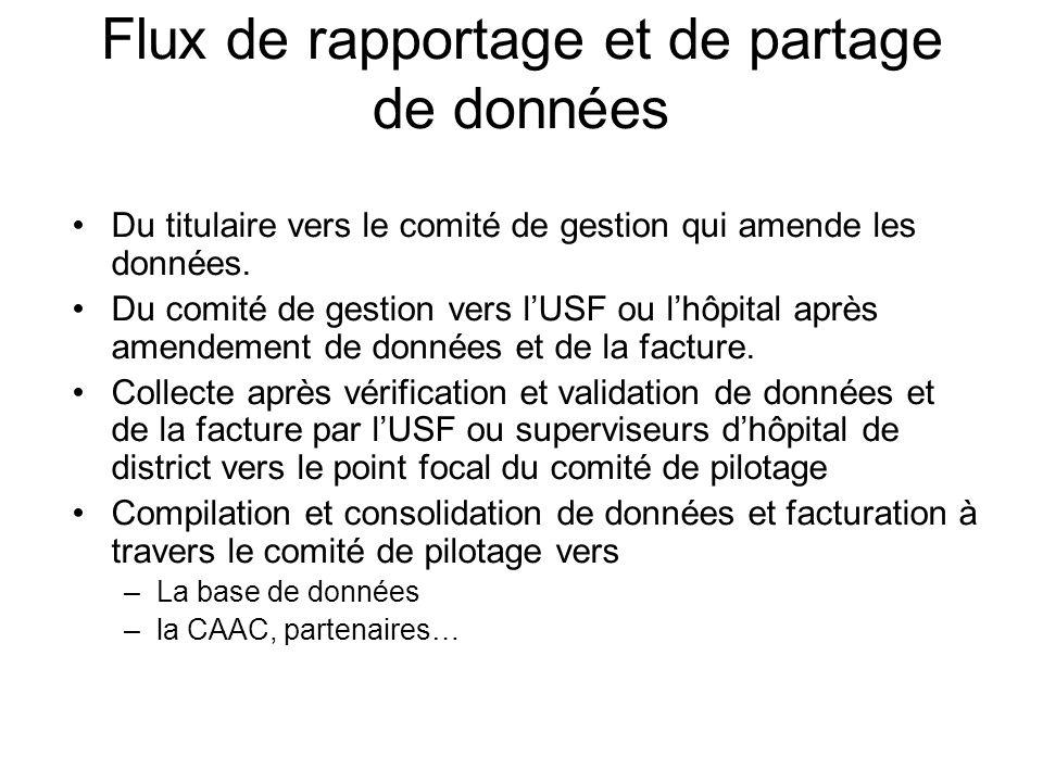 Flux de rapportage et de partage de données •Du titulaire vers le comité de gestion qui amende les données.