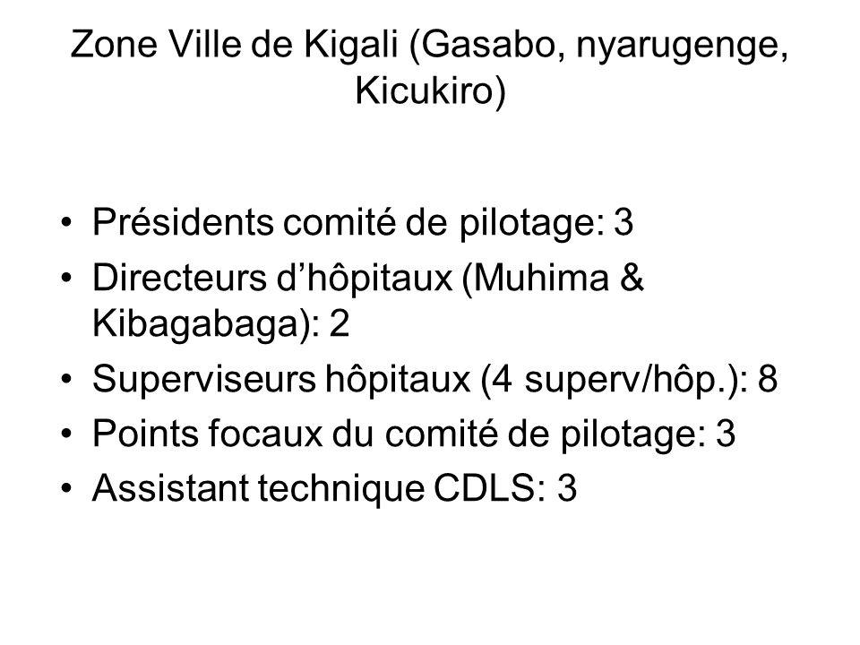 Zone Ville de Kigali (Gasabo, nyarugenge, Kicukiro) •Présidents comité de pilotage: 3 •Directeurs d'hôpitaux (Muhima & Kibagabaga): 2 •Superviseurs hôpitaux (4 superv/hôp.): 8 •Points focaux du comité de pilotage: 3 •Assistant technique CDLS: 3