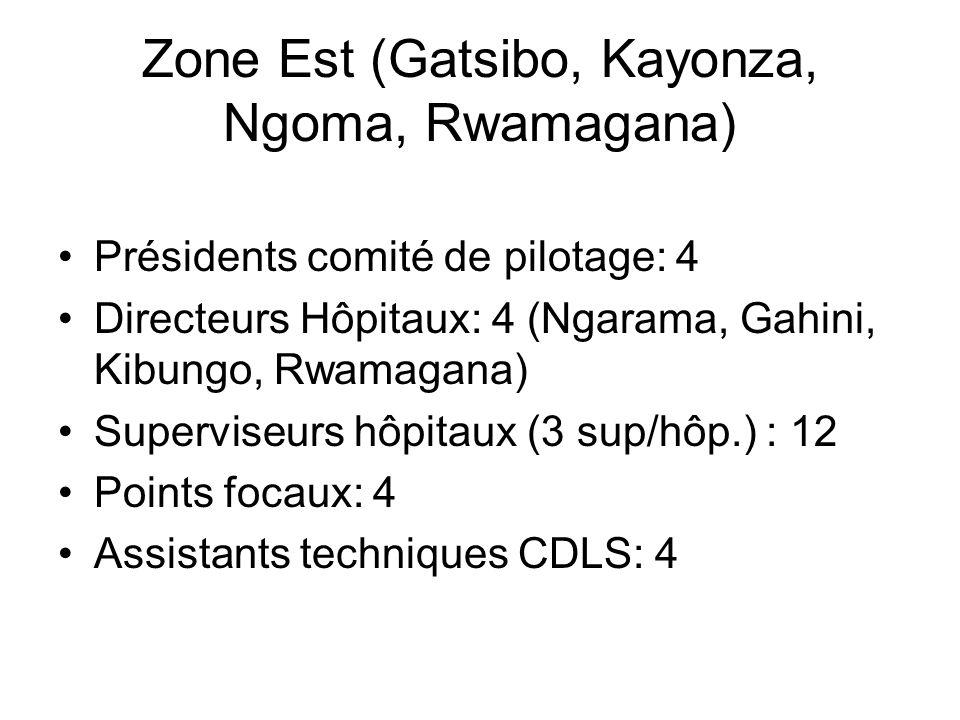 Bugesera+zone Nord (Burera, Gakenke, Rulindo) •Présidents comité de pilotage: 4 •Directeurs hôpitaux (Nyamata, Nemba, Nyamata et médecin Burera) : 4 •Superviseurs hôpitaux (3 / hôp): 12 •Points focaux comité de pilotage: 4 •Assistants techniques CDLS: 4