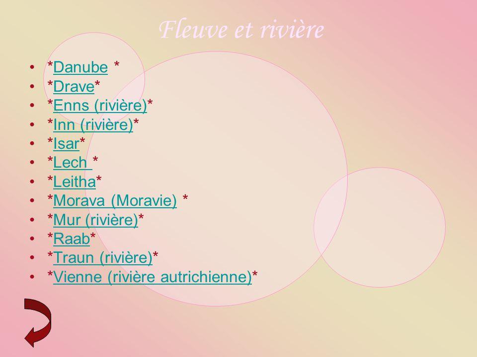 Fleuve et rivière •*Danube *Danube •*Drave*Drave •*Enns (rivière)*Enns (rivière) •*Inn (rivière)*Inn (rivière) •*Isar*Isar •*Lech *Lech •*Leitha*Leitha •*Morava (Moravie) *Morava (Moravie) •*Mur (rivière)*Mur (rivière) •*Raab*Raab •*Traun (rivière)*Traun (rivière) •*Vienne (rivière autrichienne)*Vienne (rivière autrichienne)