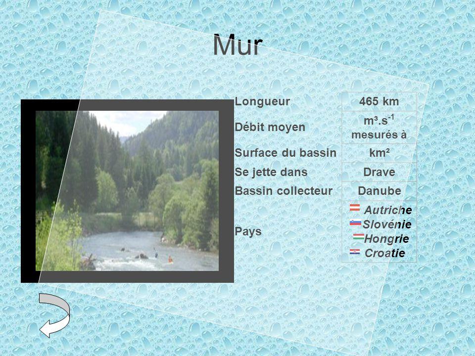 Mur Longueur465 km Débit moyen m³.s -1 mesurés à Surface du bassinkm² Se jette dansDrave Bassin collecteurDanube Pays Autriche Slovénie Hongrie Croatie
