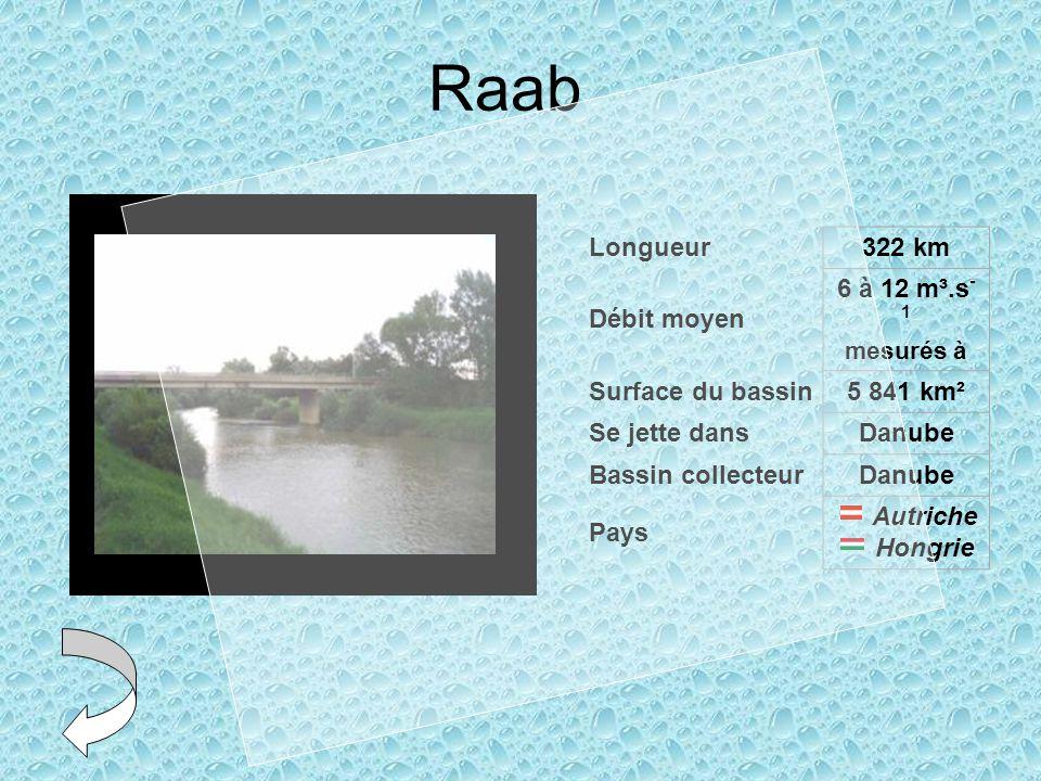 Raab Longueur322 km Débit moyen 6 à 12 m³.s - 1 mesurés à Surface du bassin5 841 km² Se jette dansDanube Bassin collecteurDanube Pays Autriche Hongrie