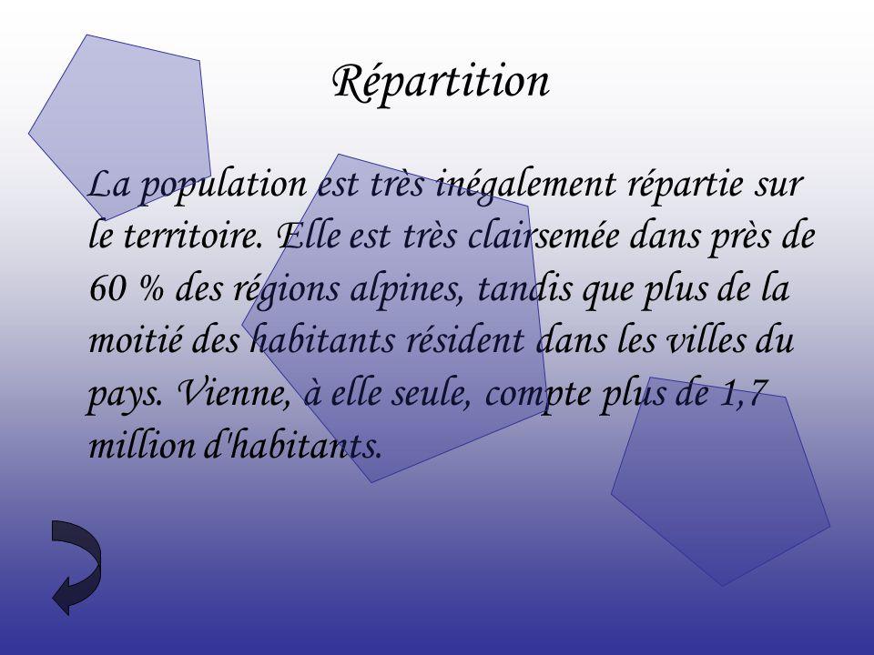 Répartition La population est très inégalement répartie sur le territoire.