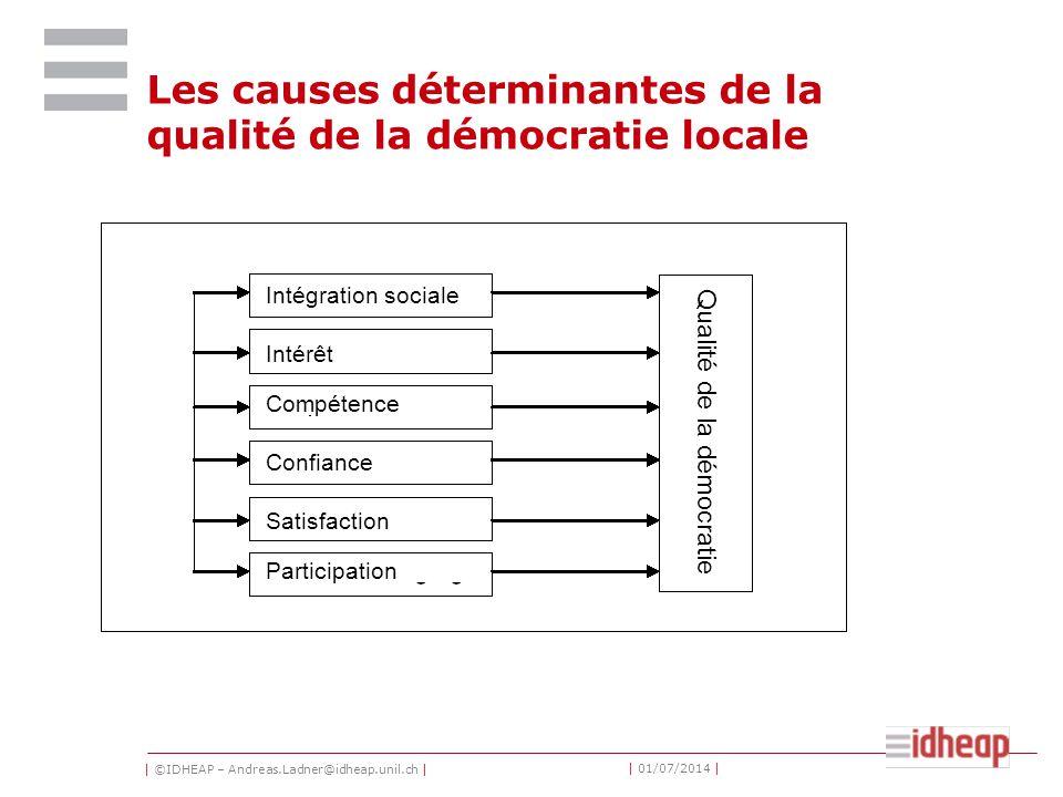 | ©IDHEAP – Andreas.Ladner@idheap.unil.ch | | 01/07/2014 | Les causes déterminantes de la qualité de la démocratie locale Intégration sociale Intérêt Compétence Confiance Satisfaction Participation Qualité de la démocratie