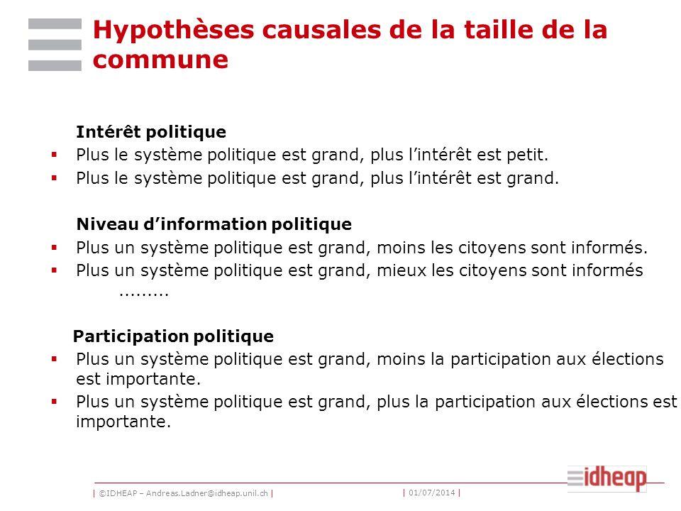 | ©IDHEAP – Andreas.Ladner@idheap.unil.ch | | 01/07/2014 | Hypothèses causales de la taille de la commune Intérêt politique  Plus le système politique est grand, plus l'intérêt est petit.