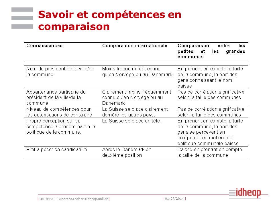 | ©IDHEAP – Andreas.Ladner@idheap.unil.ch | | 01/07/2014 | Savoir et compétences en comparaison