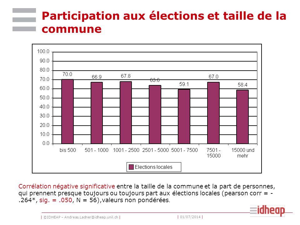 | ©IDHEAP – Andreas.Ladner@idheap.unil.ch | | 01/07/2014 | Participation aux élections et taille de la commune Corrélation négative significative entr