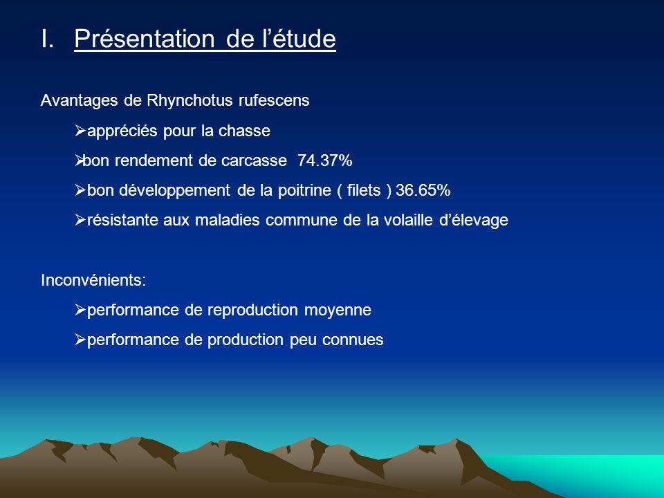 I.Présentation de l'étude Avantages de Rhynchotus rufescens  appréciés pour la chasse  bon rendement de carcasse 74.37%  bon développement de la po