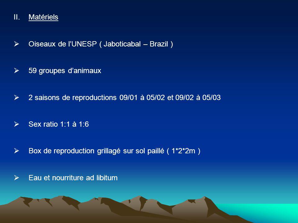 II.Matériels  Oiseaux de l'UNESP ( Jaboticabal – Brazil )  59 groupes d'animaux  2 saisons de reproductions 09/01 à 05/02 et 09/02 à 05/03  Sex ra