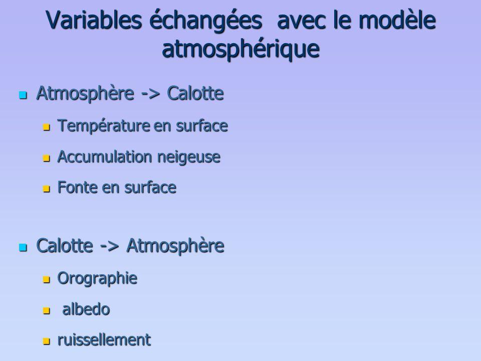 Variables échangées avec le modèle atmosphérique  Atmosphère -> Calotte  Température en surface  Accumulation neigeuse  Fonte en surface  Calotte
