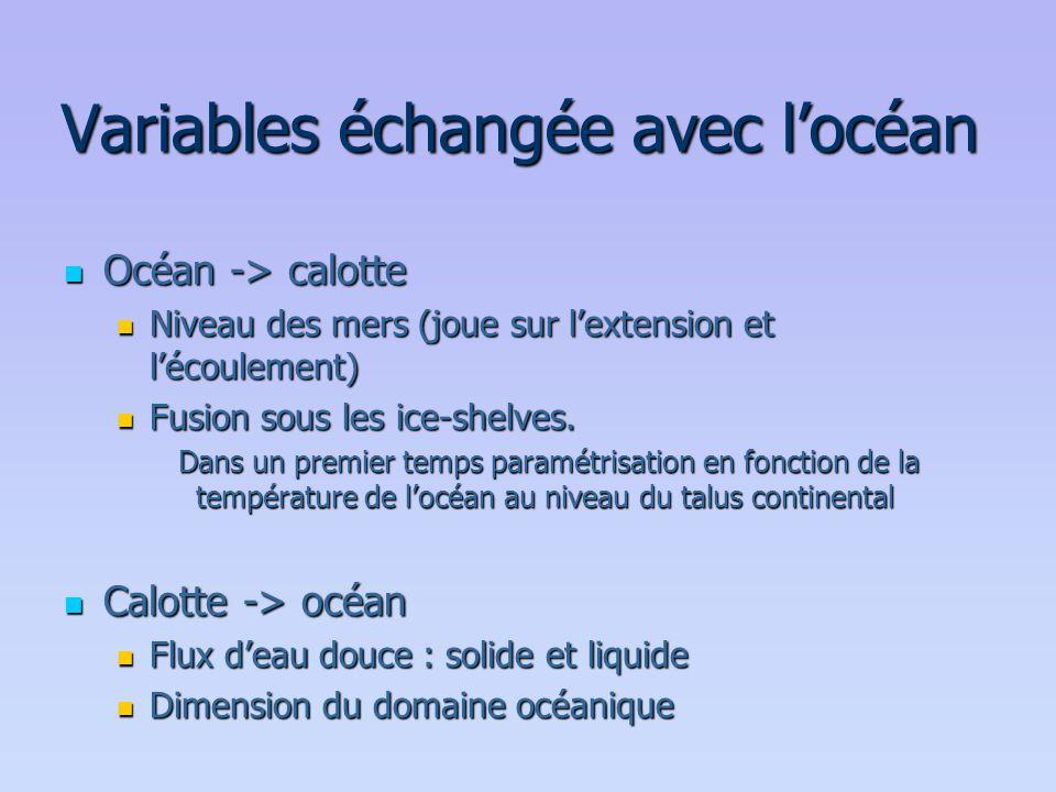Variables échangée avec l'océan  Océan -> calotte  Niveau des mers (joue sur l'extension et l'écoulement)  Fusion sous les ice-shelves. Dans un pre