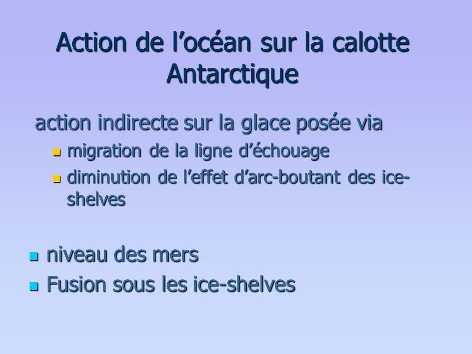 Action de l'océan sur la calotte Antarctique action indirecte sur la glace posée via action indirecte sur la glace posée via  migration de la ligne d