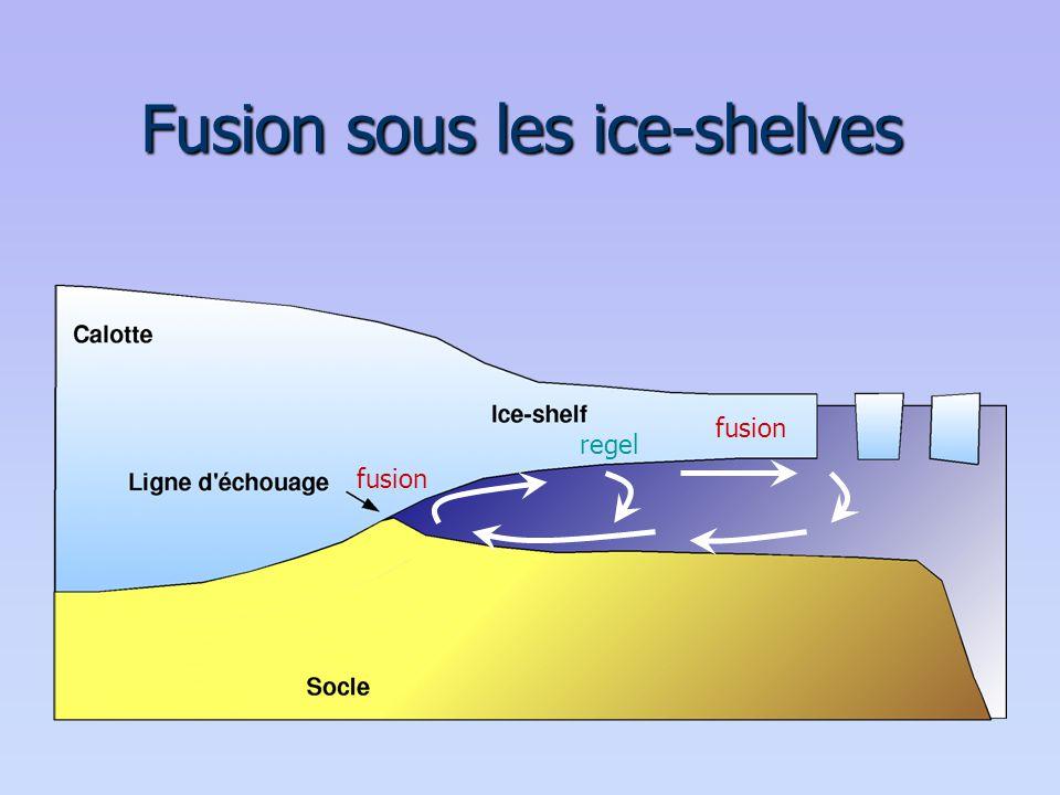 fusion regel