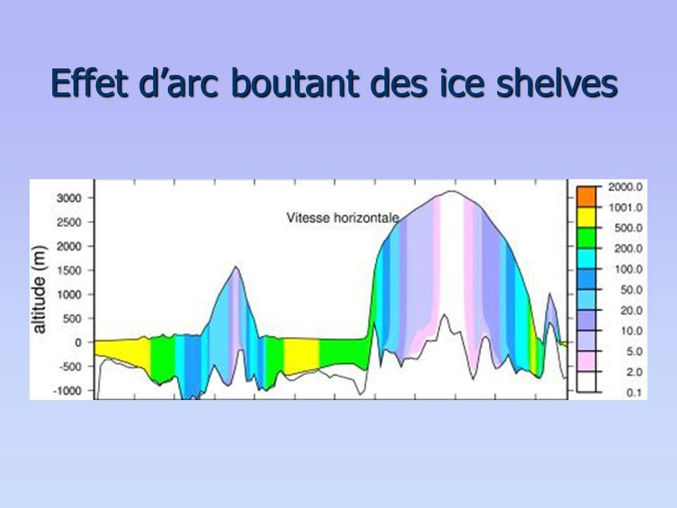 Effet d'arc boutant des ice shelves