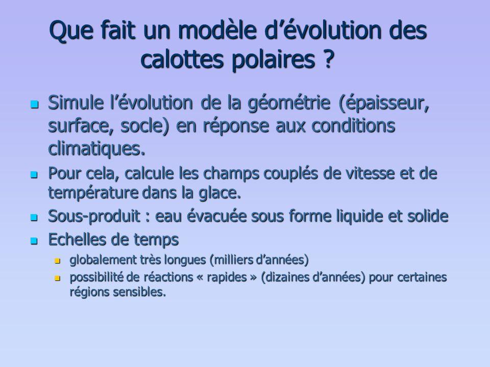  Simule l'évolution de la géométrie (épaisseur, surface, socle) en réponse aux conditions climatiques.  Pour cela, calcule les champs couplés de vit