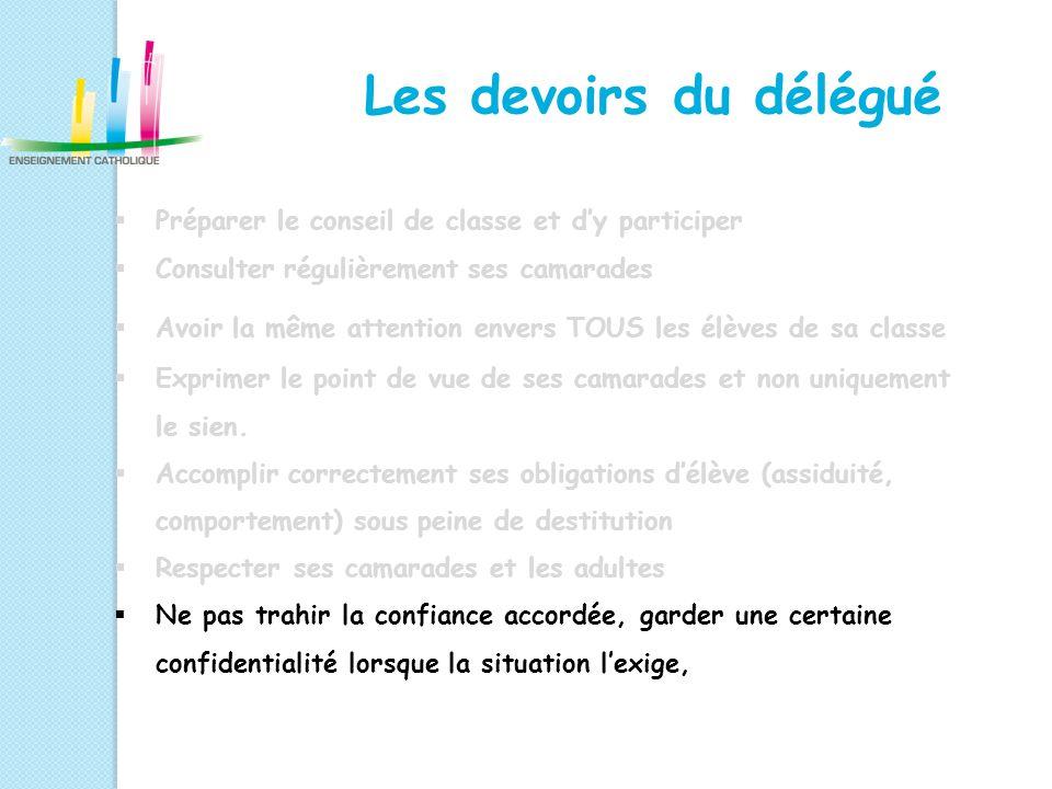 Les devoirs du délégué  Préparer le conseil de classe et d'y participer  Consulter régulièrement ses camarades  Avoir la même attention envers TOUS