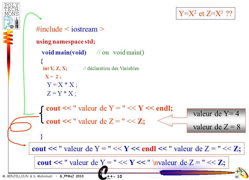 ++ - 10 M. BENJELLOUN & S. Mahmoudi : S_FPMsJ 2010 Y=X 2 et Z=X 3 ?? void main(void) // ou void main() { int Y, Z, X; // déclaration des Variables X =