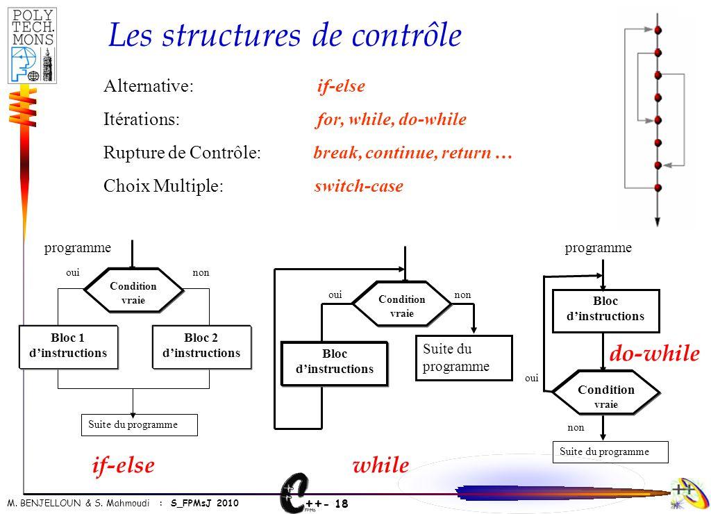 ++ - 18 M. BENJELLOUN & S. Mahmoudi : S_FPMsJ 2010 Les structures de contrôle Alternative: if-else Itérations: for, while, do-while Rupture de Contrôl