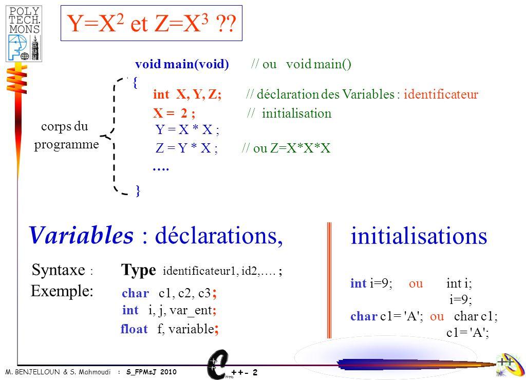 ++ - 2 M. BENJELLOUN & S. Mahmoudi : S_FPMsJ 2010 Y=X 2 et Z=X 3 ?? int X, Y, Z; // déclaration des Variables : identificateur X = 2 ; // initialisati