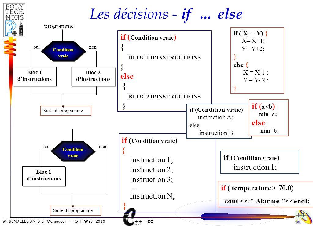 ++ - 20 M. BENJELLOUN & S. Mahmoudi : S_FPMsJ 2010 Les décisions - if … else if ( Condition vraie ) { BLOC 1 D'INSTRUCTIONS } else { BLOC 2 D'INSTRUCT