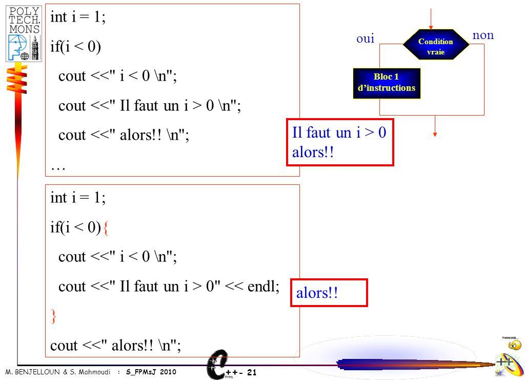 ++ - 21 M. BENJELLOUN & S. Mahmoudi : S_FPMsJ 2010 int i = 1; if(i < 0) cout <<
