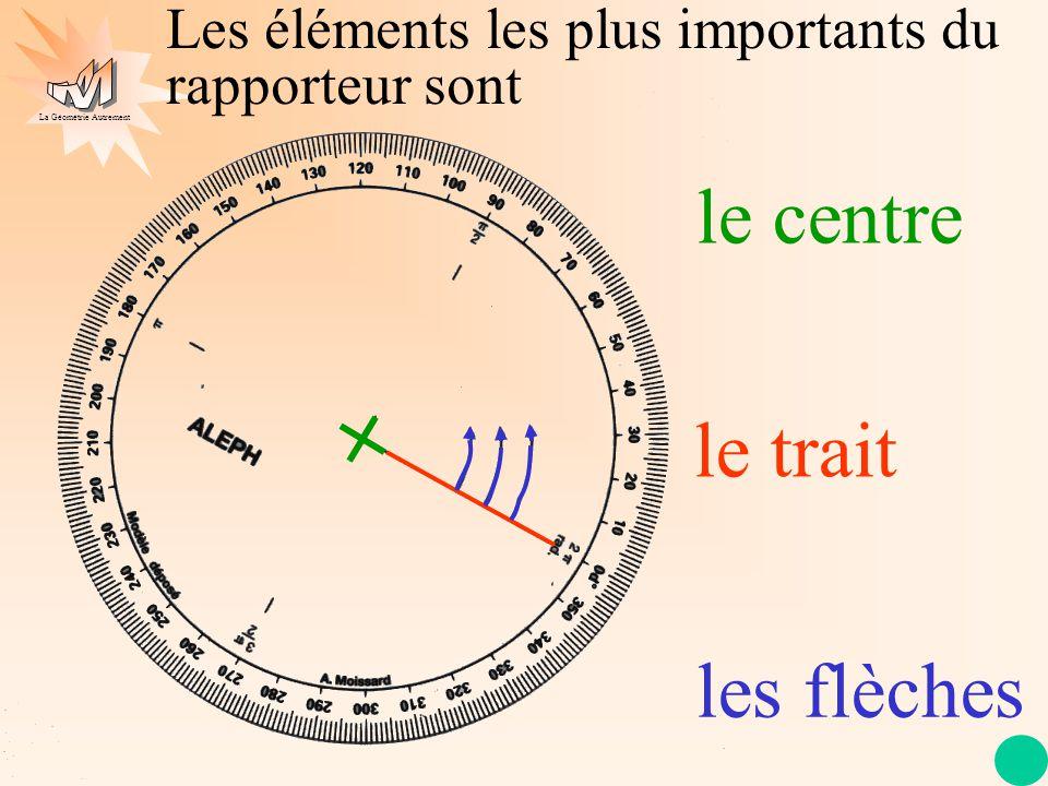 La Géométrie Autrement 73 ° Si les côtés de l 'angle n 'atteignent pas les graduations du rapporteur il faut prolonger l'une des demi-droites.