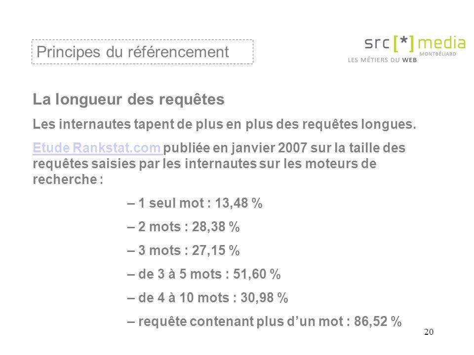 20 La longueur des requêtes Les internautes tapent de plus en plus des requêtes longues.