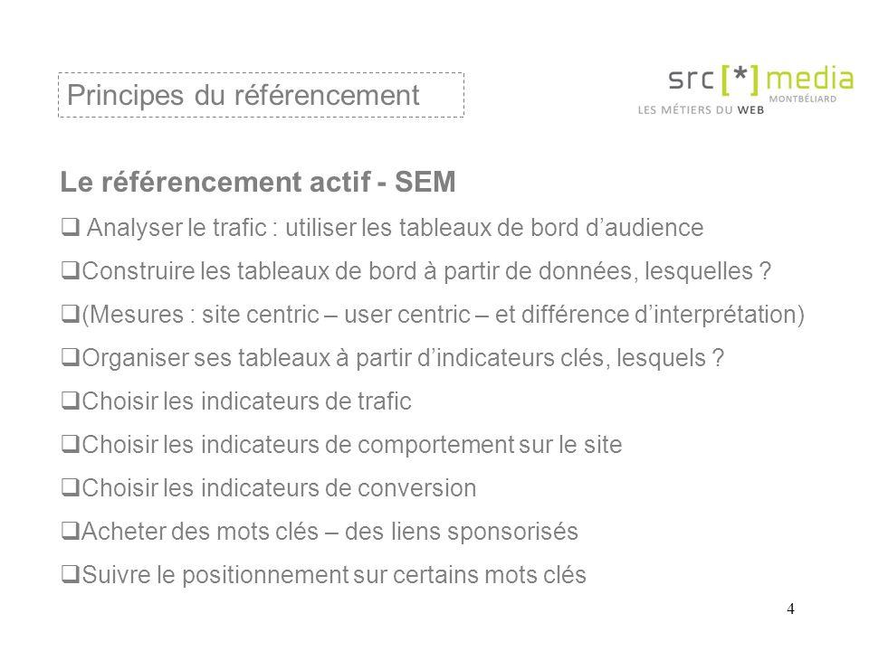 4 Le référencement actif - SEM  Analyser le trafic : utiliser les tableaux de bord d'audience  Construire les tableaux de bord à partir de données, lesquelles .