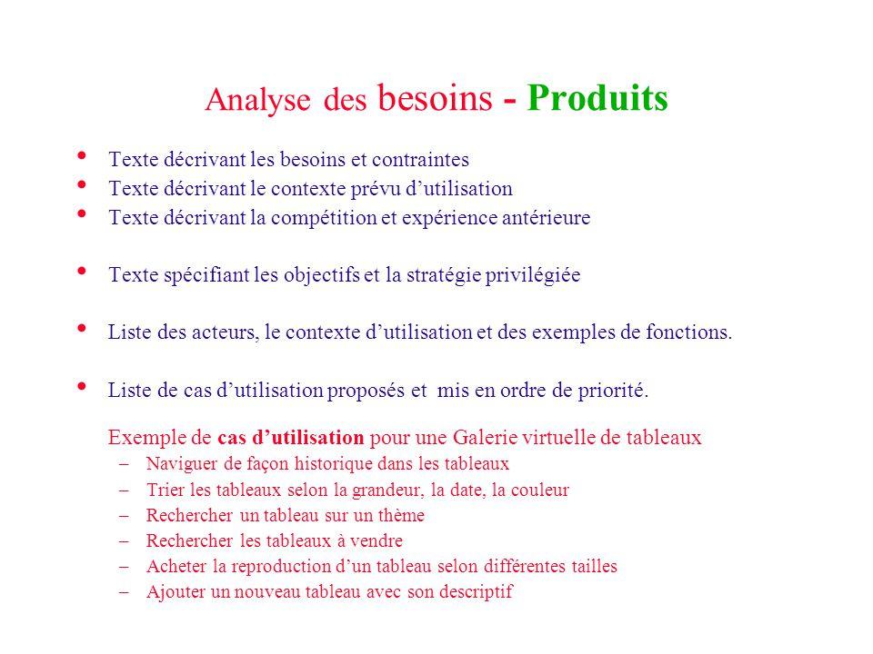 Analyse des besoins - Produits • Texte décrivant les besoins et contraintes • Texte décrivant le contexte prévu d'utilisation • Texte décrivant la com