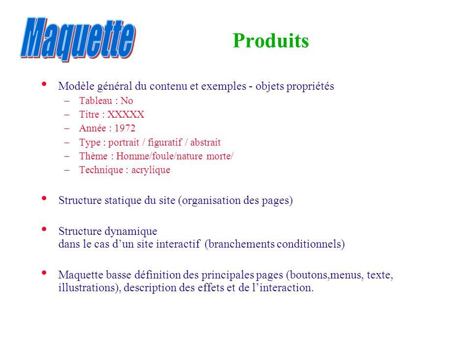 Produits • Modèle général du contenu et exemples - objets propriétés –Tableau : No –Titre : XXXXX –Année : 1972 –Type : portrait / figuratif / abstrai
