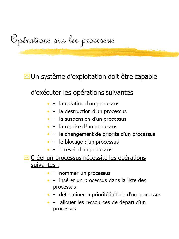 Opérations sur les processus yUn système d'exploitation doit être capable d'exécuter les opérations suivantes •-la création d'un processus •-la destru