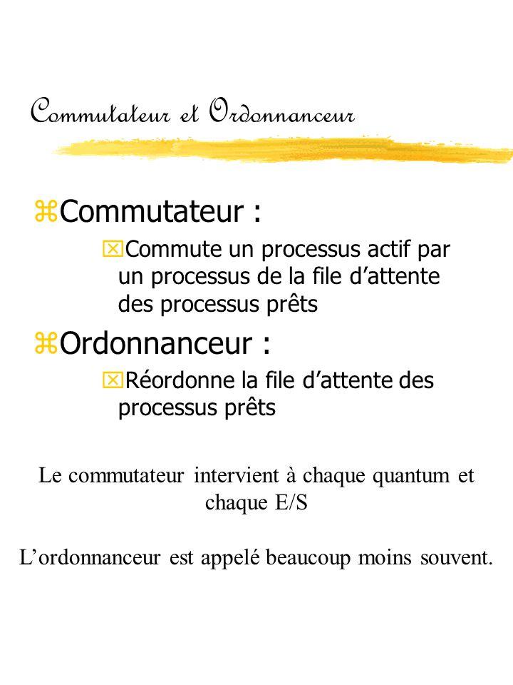 Commutateur et Ordonnanceur zCommutateur : xCommute un processus actif par un processus de la file d'attente des processus prêts zOrdonnanceur : xRéor